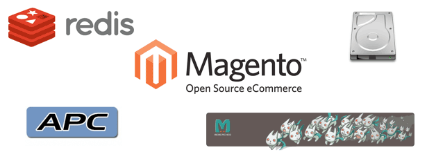 Magento Cache strategy for best performance