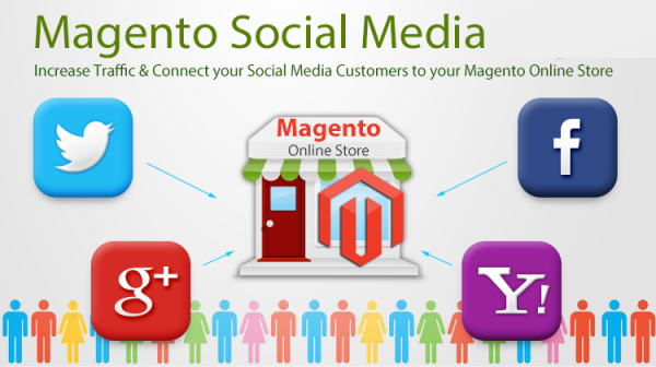 Top 5 Magento Social Extensions
