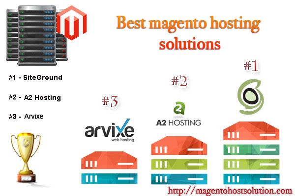 Best magento hosting solutions